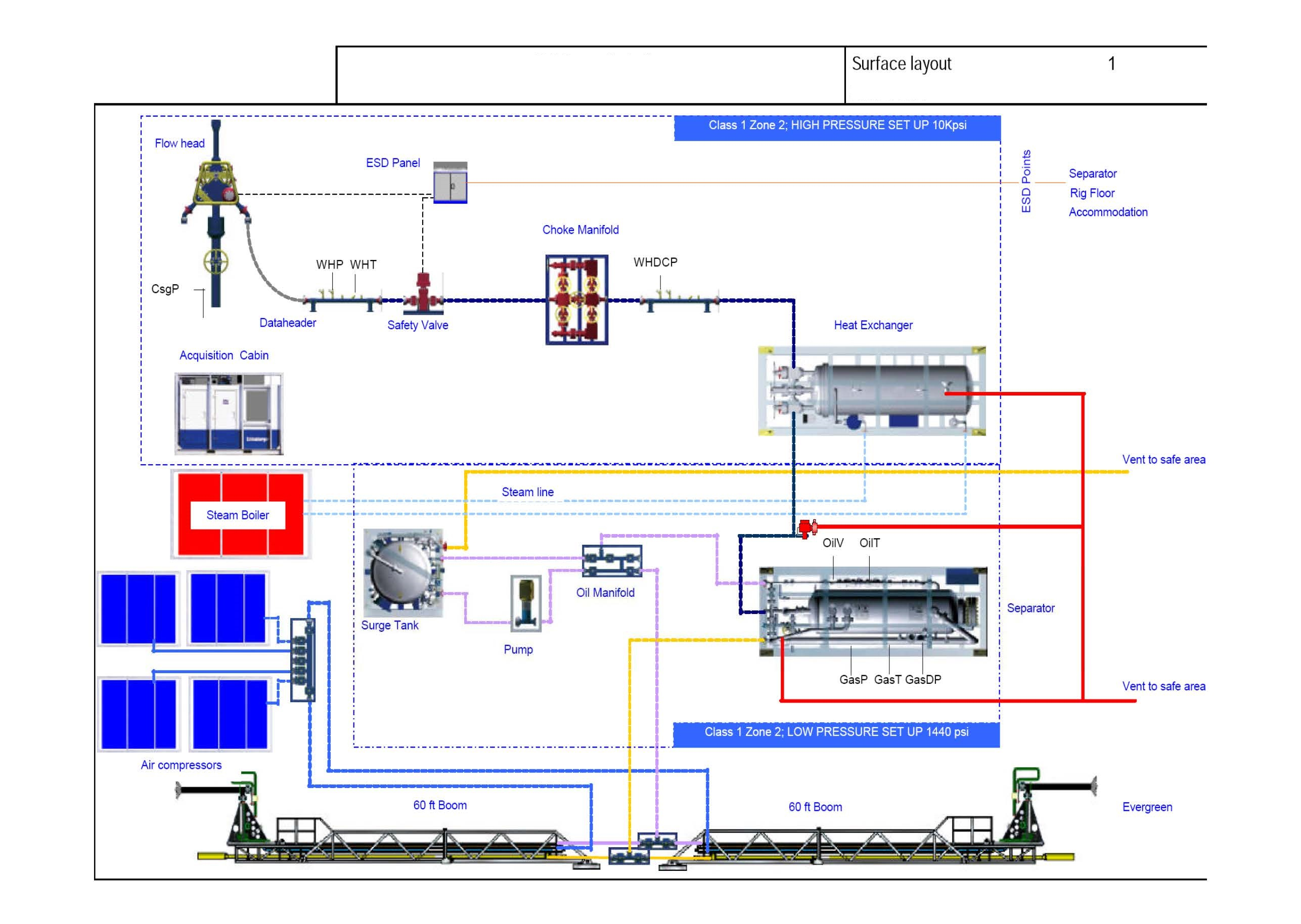 surface well testing equipment pdf